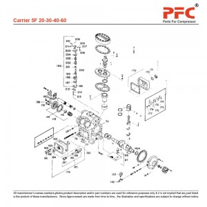Carrier 5F Replacement Parts